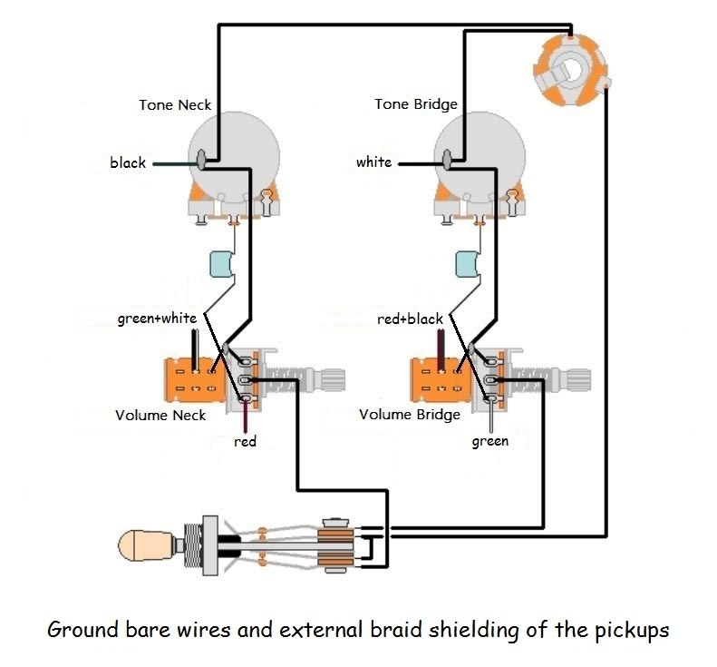 "rmusic ru gibson guitars ""wiring diagram of gibson pickups 4conductor push pull potentiometers for splitting coils into single coil"""