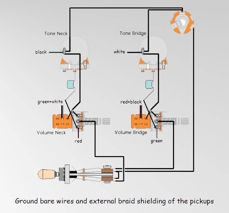 Rmusic gibson guitars wiring diagram of gibson pickups 4conductor with push pull potentiometers for splitting coils into single coil asfbconference2016 Image collections